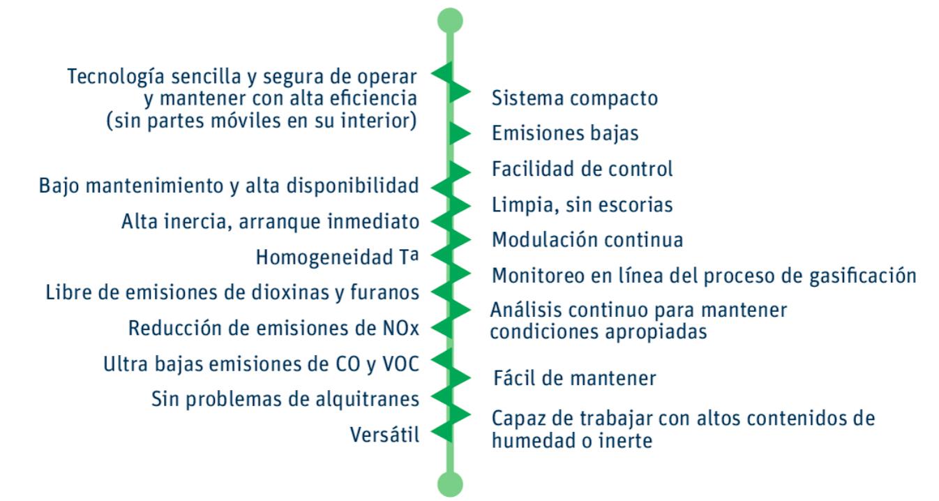 ventajas-biomasa-careco-energy